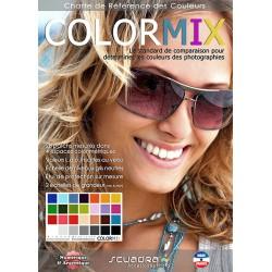 Scuadra Colormix Charte de référence des couleurs